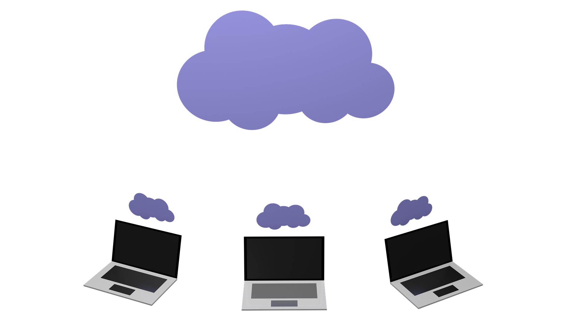 Clouds automations computing